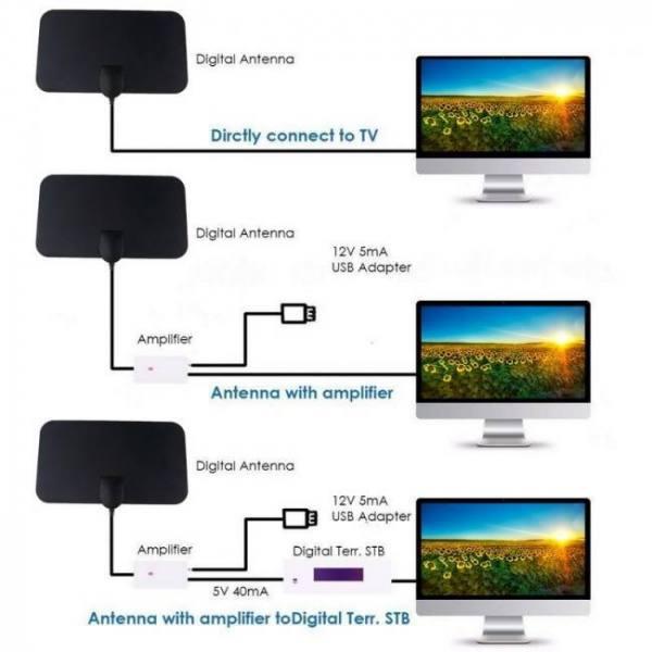 FREE SHIPPING 4K 25dB High Gain HDTV DTV Digital TV Antenna 25dB