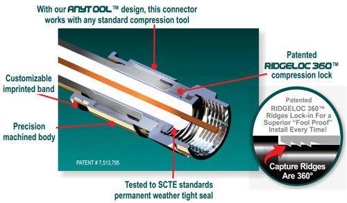 Pv6ue-05  ridgeloc compression, rg6 universal connector (50 bag)