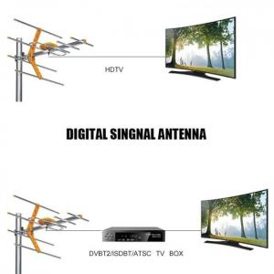Hd digital outdoor tv antenna for dvbt2 hdtv isdbt atsc high gain strong signal outdoor tv antenna