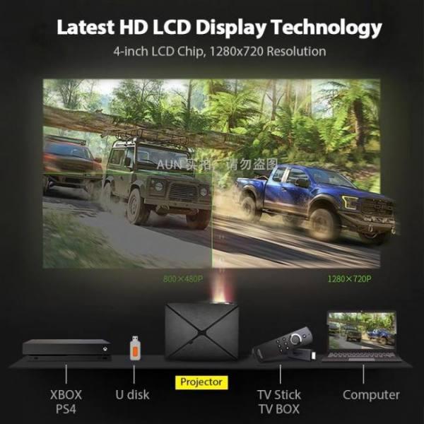 FREE SHIPPING AUN C80  HD MINI Projector, 1280x720P, Video Beamer 1080P, HDMI, USB 1080p