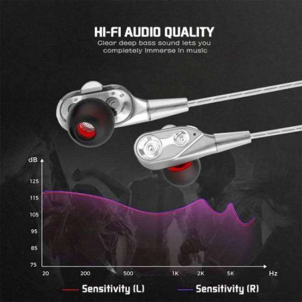 Earphones Dual Drive Stereo Wired Earphone In-ear Headset Earbuds Bass Earphones For IPhone Samsung 3.5mm Sport Gaming Headset With Mic Free shipping