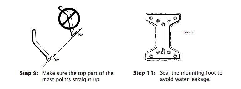 Satellite dish antenna installation instructions