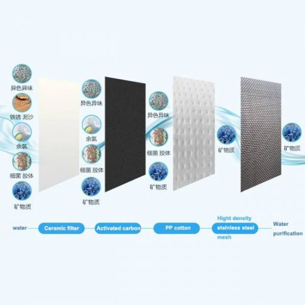 Household ceramics water purifier ultrafiltration kitchen desk water filter alkaline indirect drink straight filters