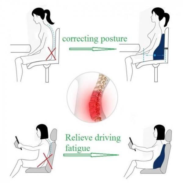 Large size comfortable back support memory foam backrest orthopedic massage lumbar waist chair cushion pillow