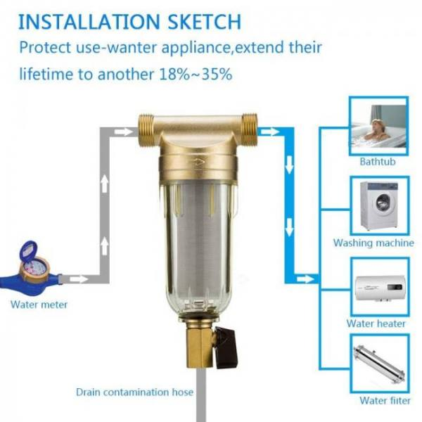 Water filter purifier 40micron stainless steel mesh 3/4″ whole-house pre-filter