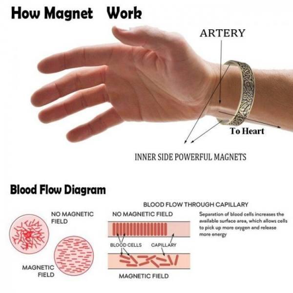 Vintage silver color health care magnetic cuff bracelet bangle