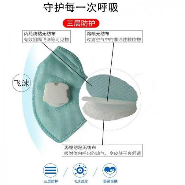 Kids dustproof mouth face mask anti haze mask antibacterial breathable valved dust mask respirator individual package 0-3 years