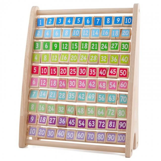 Wooden Montessori Math Toy For Children , Multiplication ...